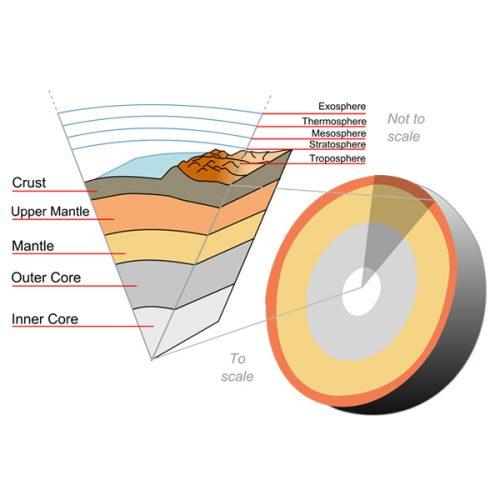 Nhận biết chất lượng nguồn nước qua địa chất khi khoan
